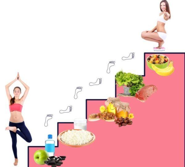 Диета лесенка - меню на 5 дней для похудения