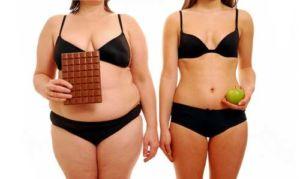 Полная и худая женщины