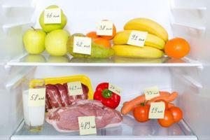 Продукты с указанием калорий