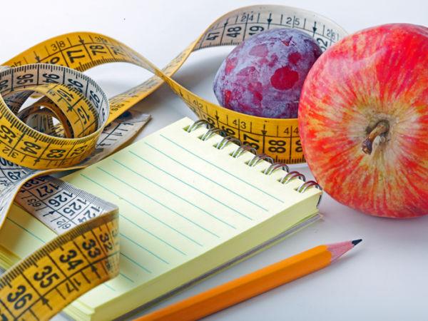 Формула для расчета калорий в день